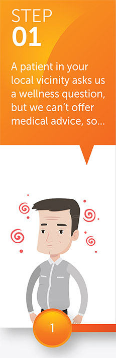 Step 1. A patient in your local vicinity asks us a wellness question, but we can't offer medical advice, so...